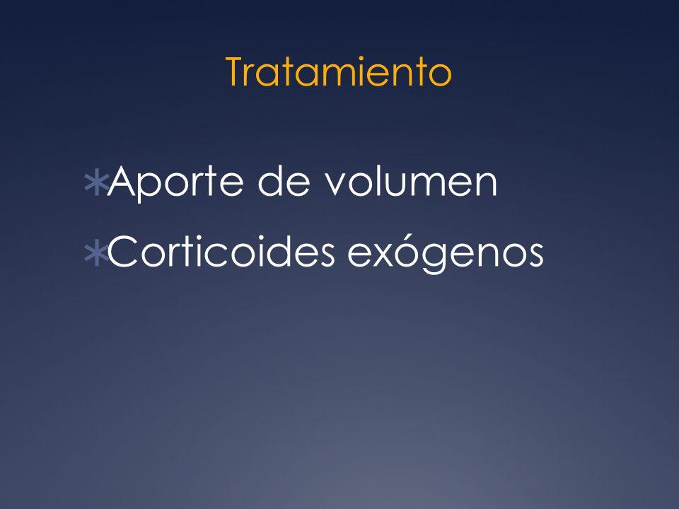 Tratamiento Aporte de volumen Corticoides exógenos