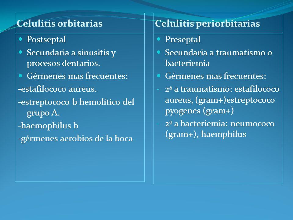 Celulitis periorbitarias