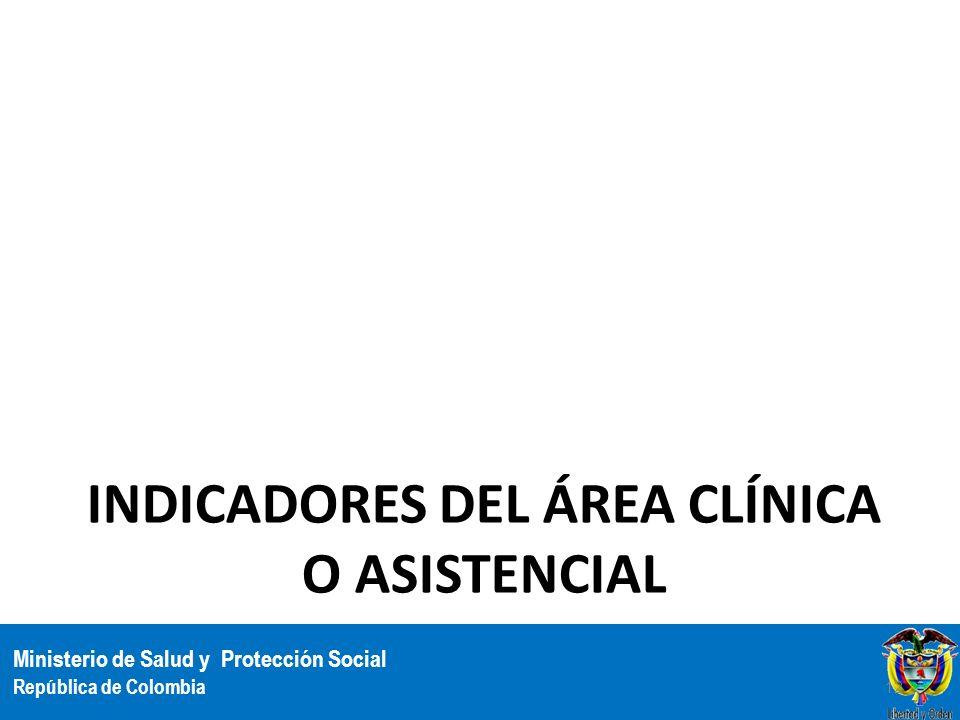 Indicadores del área Clínica o asistencial