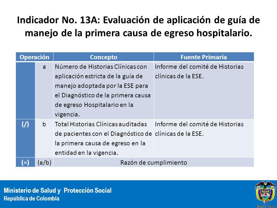 Indicador No. 13A: Evaluación de aplicación de guía de manejo de la primera causa de egreso hospitalario.