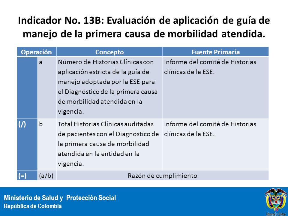 Indicador No. 13B: Evaluación de aplicación de guía de manejo de la primera causa de morbilidad atendida.