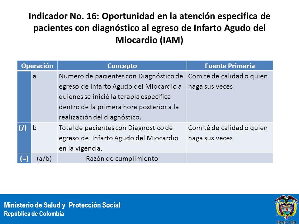 Indicador No. 16: Oportunidad en la atención especifica de pacientes con diagnóstico al egreso de Infarto Agudo del Miocardio (IAM)