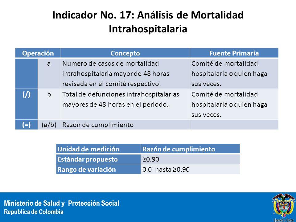 Indicador No. 17: Análisis de Mortalidad Intrahospitalaria