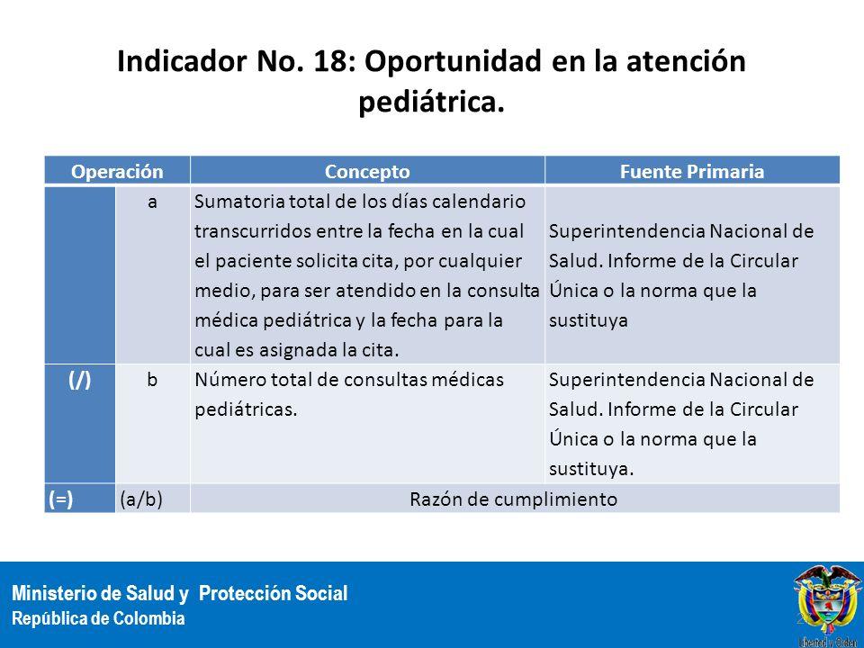 Indicador No. 18: Oportunidad en la atención pediátrica.