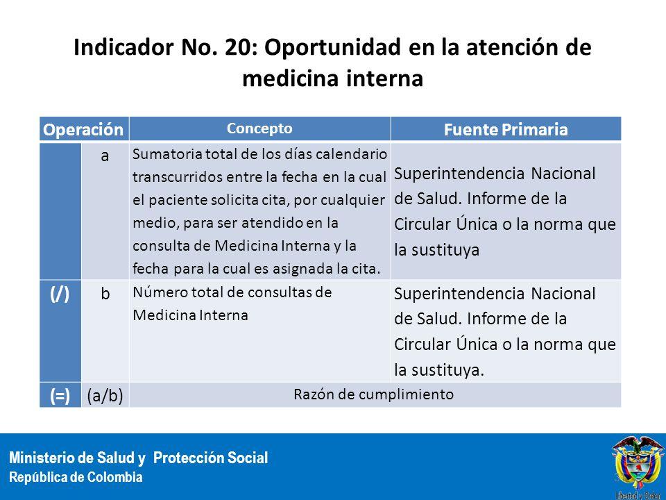 Indicador No. 20: Oportunidad en la atención de medicina interna