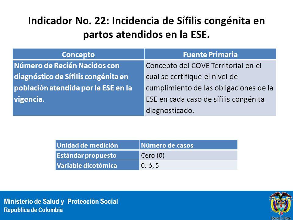Indicador No. 22: Incidencia de Sífilis congénita en partos atendidos en la ESE.