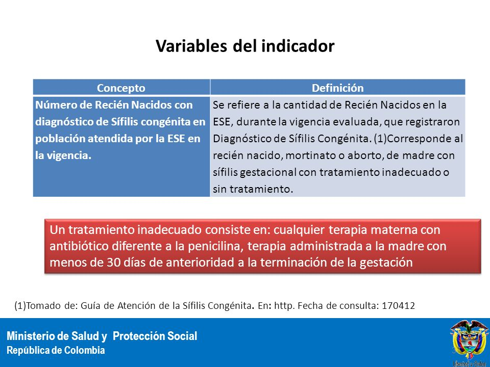 Variables del indicador