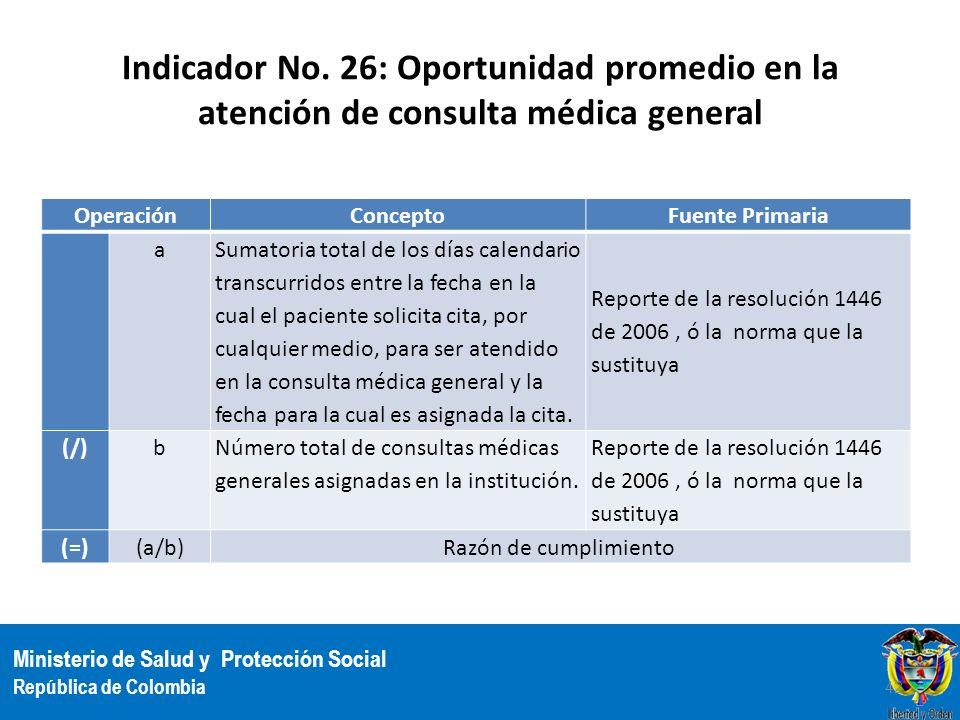 Indicador No. 26: Oportunidad promedio en la atención de consulta médica general