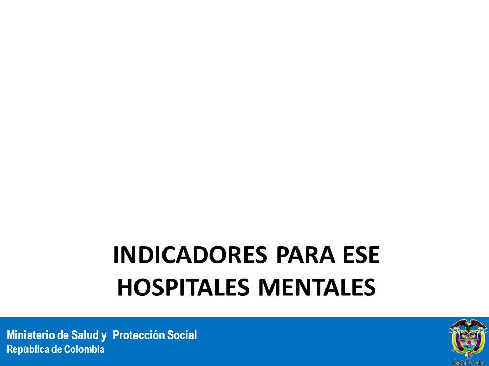 Indicadores para ESE hospitales mentales