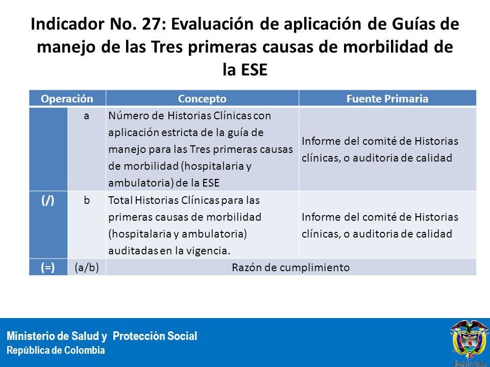 Indicador No. 27: Evaluación de aplicación de Guías de manejo de las Tres primeras causas de morbilidad de la ESE