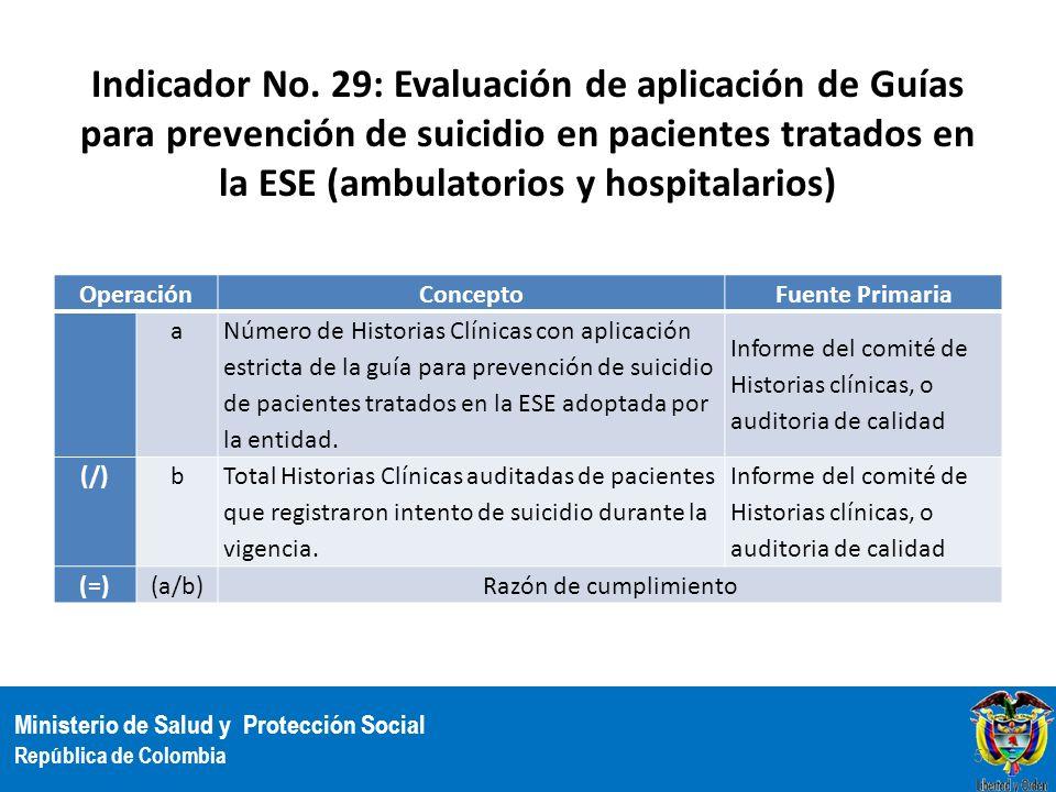 Indicador No. 29: Evaluación de aplicación de Guías para prevención de suicidio en pacientes tratados en la ESE (ambulatorios y hospitalarios)