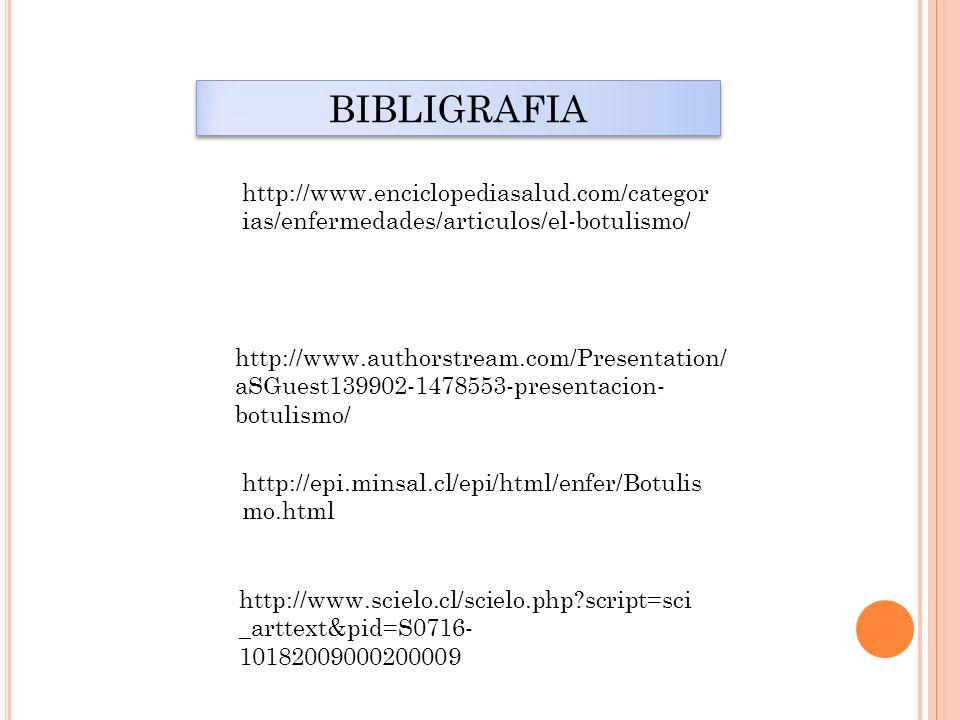 BIBLIGRAFIA http://www.enciclopediasalud.com/categorias/enfermedades/articulos/el-botulismo/