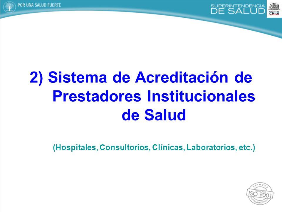 2) Sistema de Acreditación de Prestadores Institucionales de Salud (Hospitales, Consultorios, Clínicas, Laboratorios, etc.)