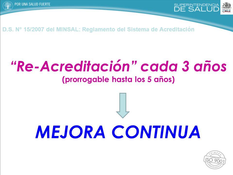 D.S. N° 15/2007 del MINSAL: Reglamento del Sistema de Acreditación