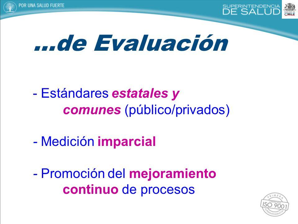 …de Evaluación. - Estándares estatales y. comunes (público/privados)