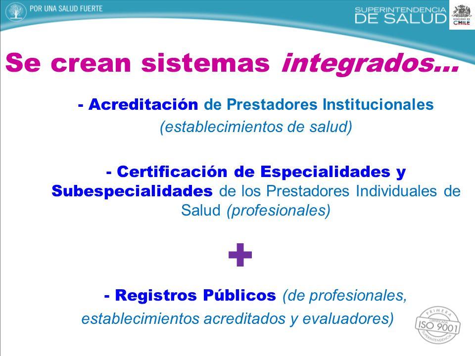 Se crean sistemas integrados…