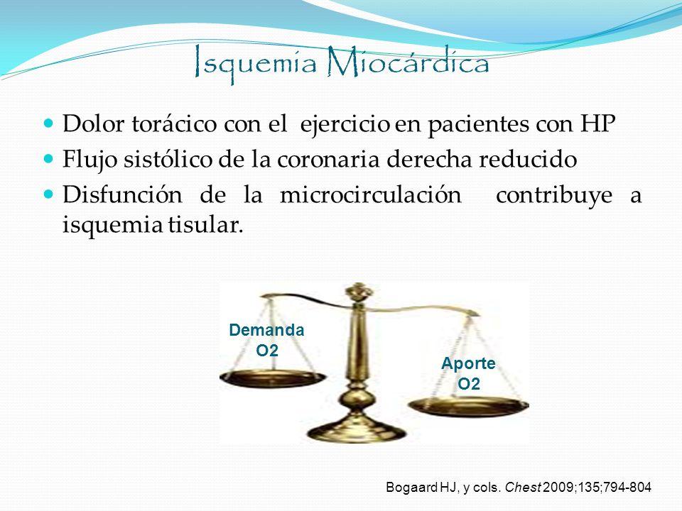 Isquemia Miocárdica Dolor torácico con el ejercicio en pacientes con HP. Flujo sistólico de la coronaria derecha reducido.