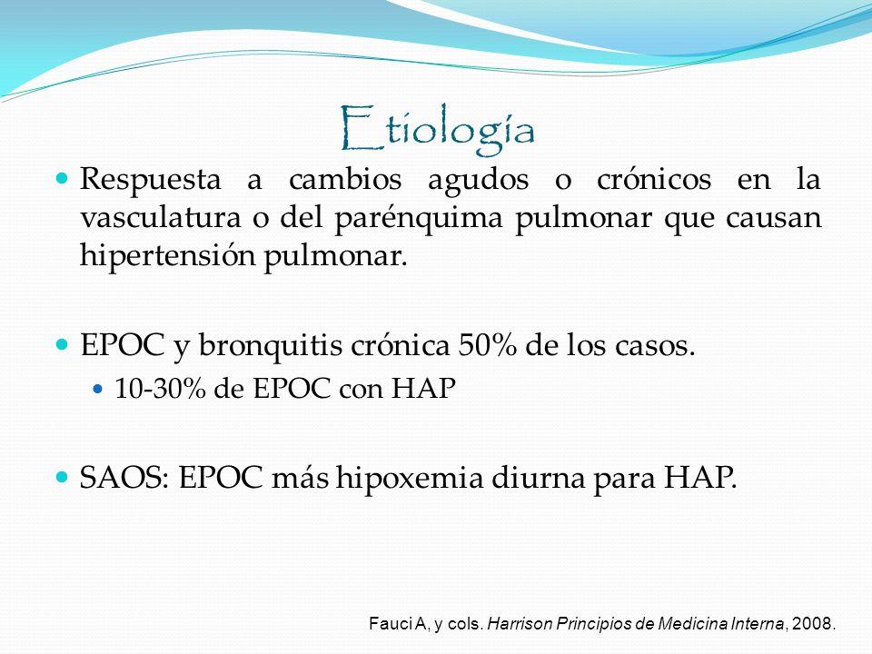 Etiología Respuesta a cambios agudos o crónicos en la vasculatura o del parénquima pulmonar que causan hipertensión pulmonar.