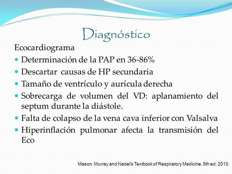 Diagnóstico Ecocardiograma Determinación de la PAP en 36-86%
