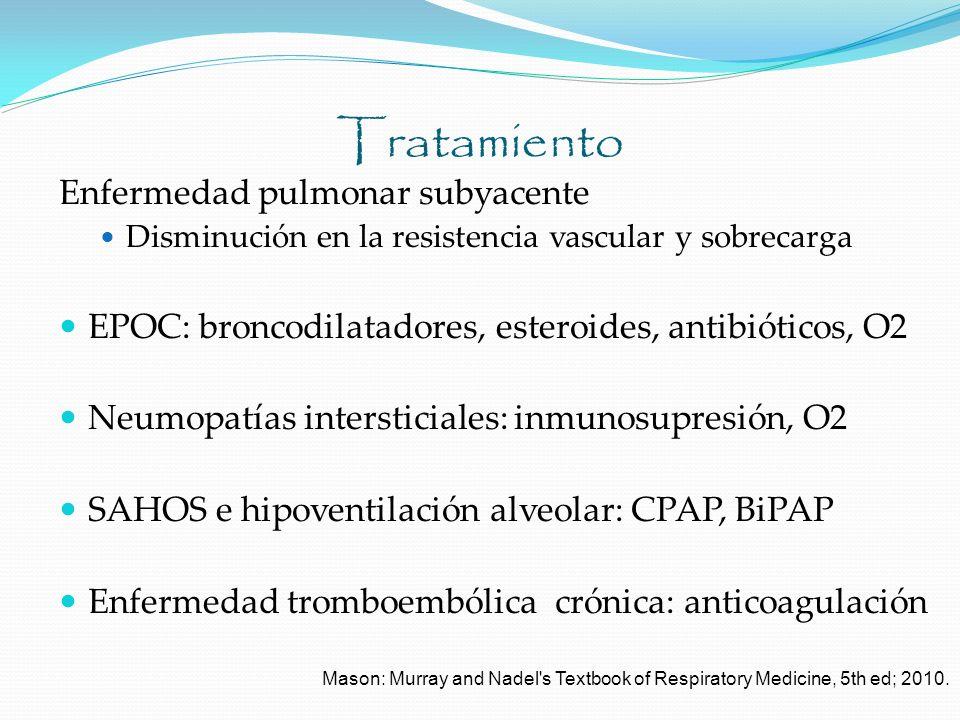 Tratamiento Enfermedad pulmonar subyacente