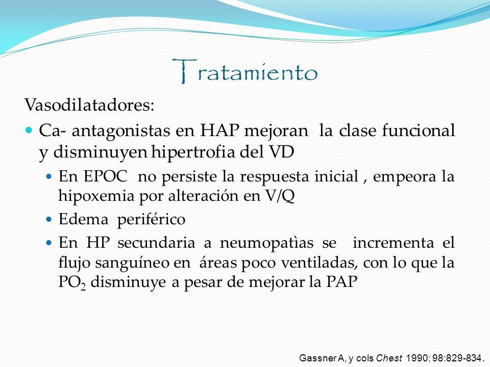 Tratamiento Vasodilatadores: