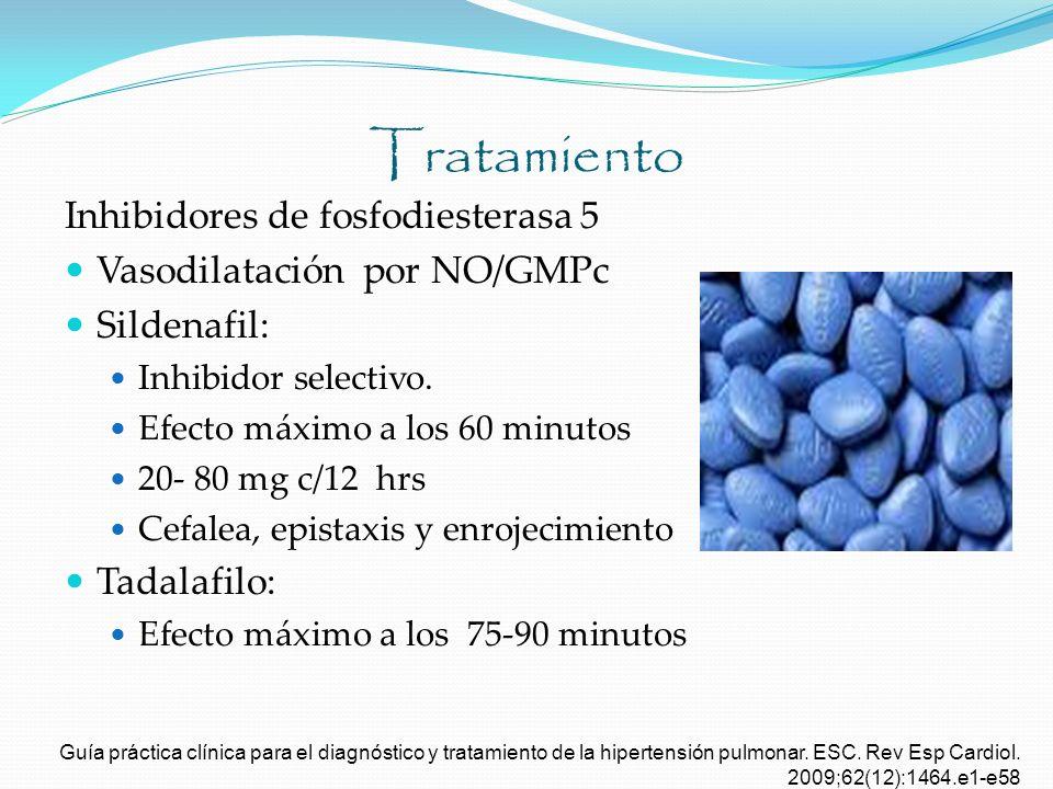 Tratamiento Inhibidores de fosfodiesterasa 5