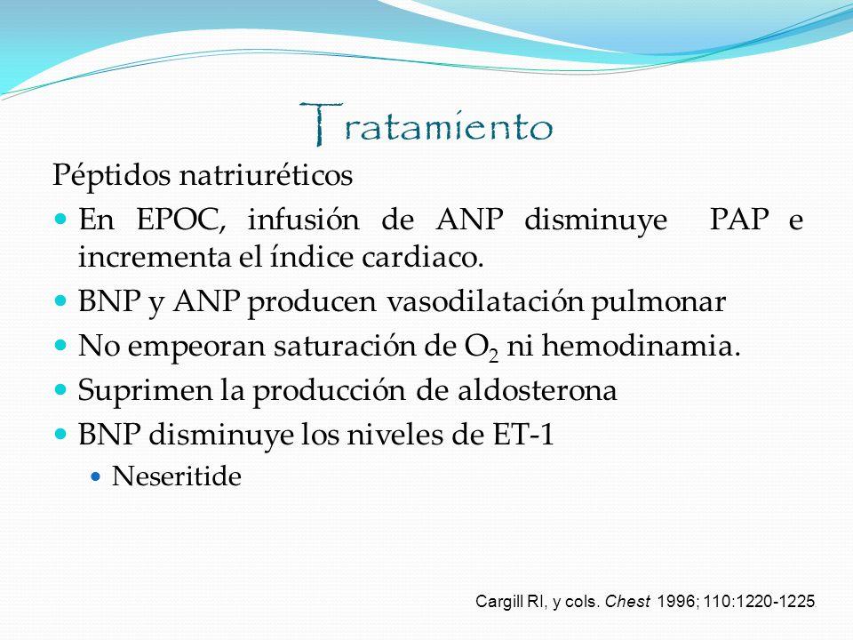 Tratamiento Péptidos natriuréticos