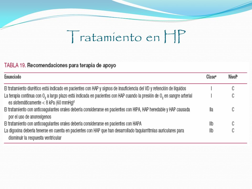 Tratamiento en HP
