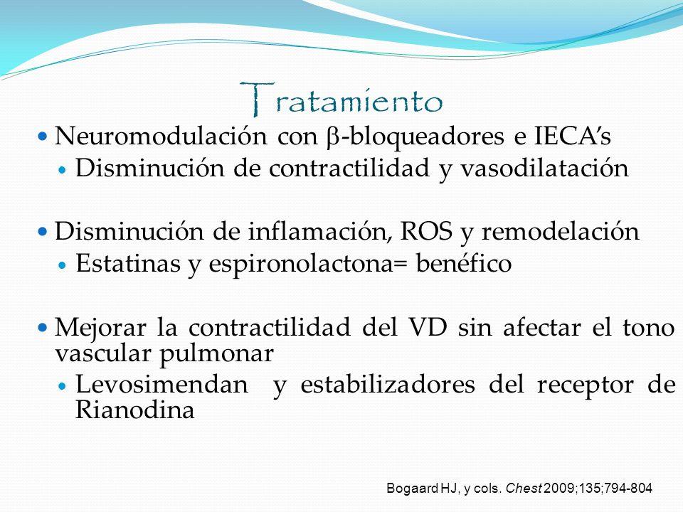 Tratamiento Neuromodulación con -bloqueadores e IECA's