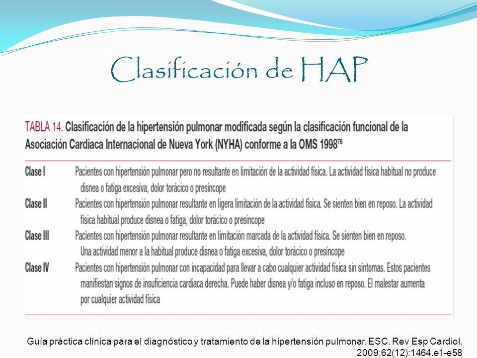 Clasificación de HAP
