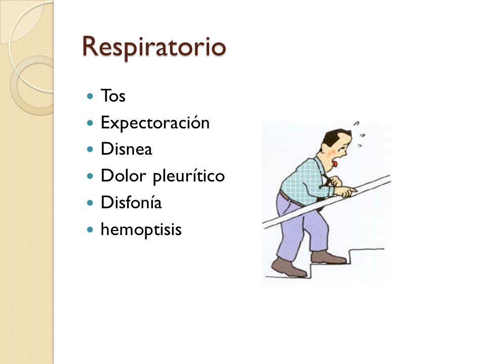 Respiratorio Tos Expectoración Disnea Dolor pleurítico Disfonía