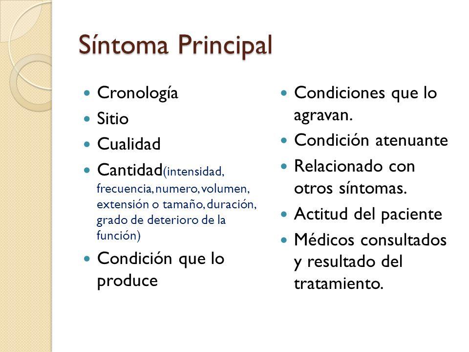 Síntoma Principal Cronología Sitio Cualidad