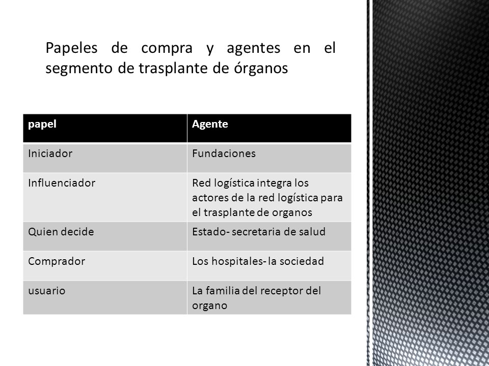 Papeles de compra y agentes en el segmento de trasplante de órganos