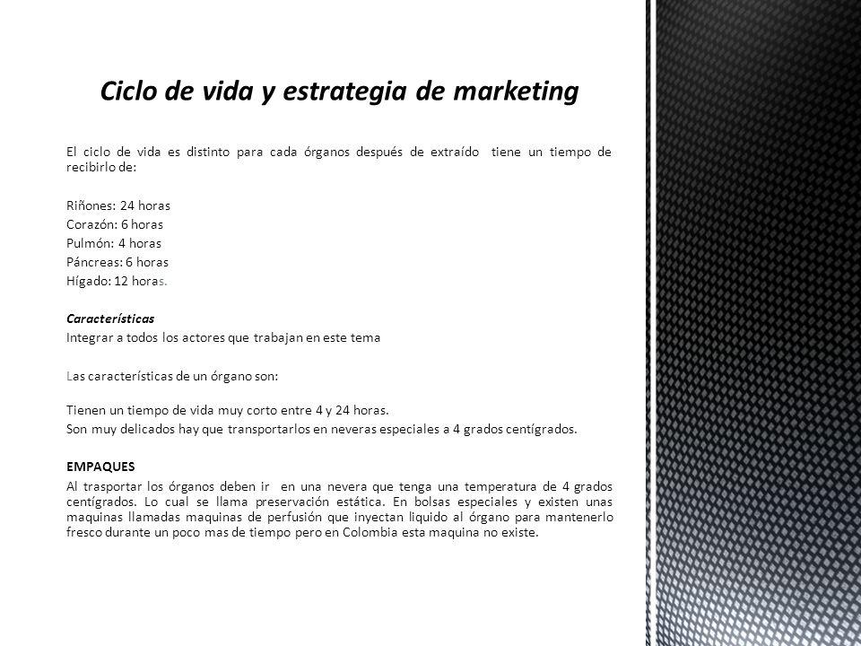 Ciclo de vida y estrategia de marketing