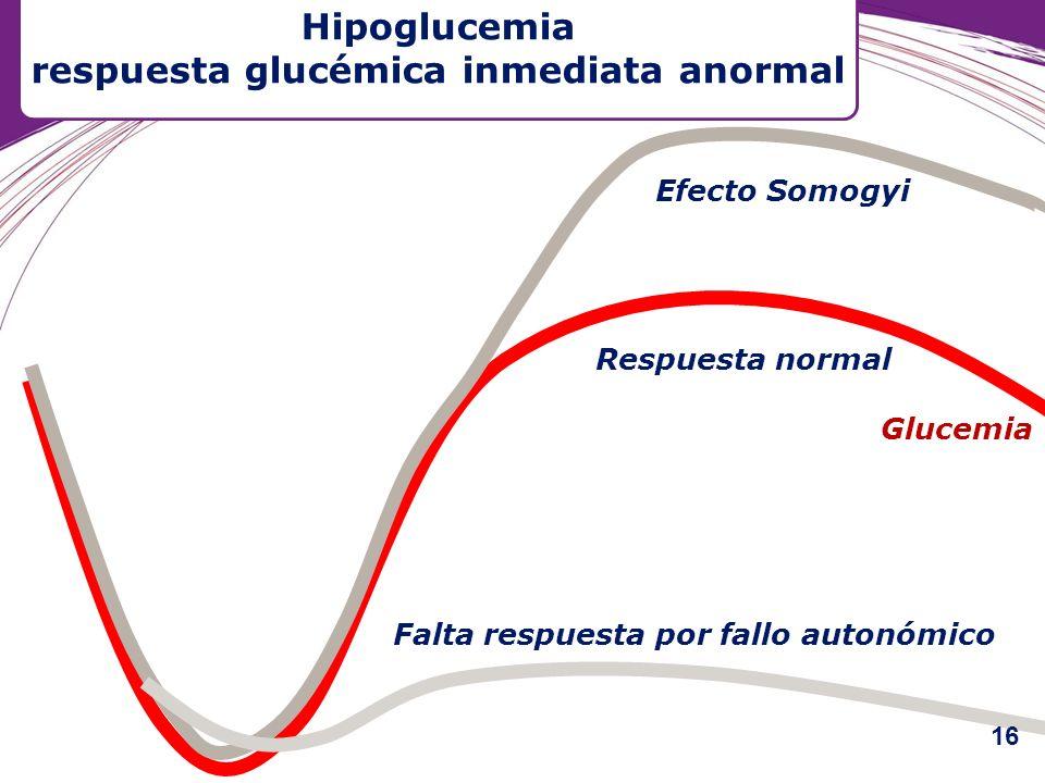 Hipoglucemia respuesta glucémica inmediata anormal