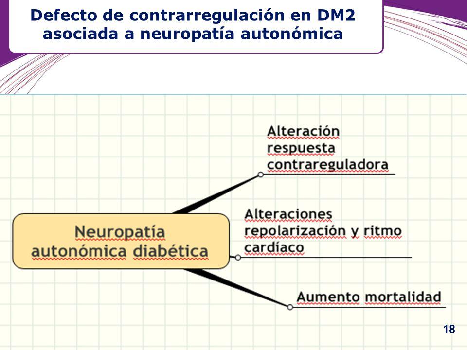 Defecto de contrarregulación en DM2 asociada a neuropatía autonómica