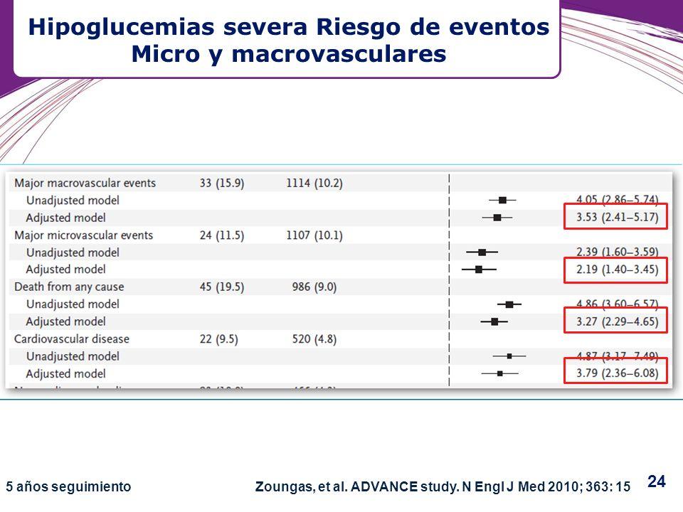 Hipoglucemias severa Riesgo de eventos Micro y macrovasculares