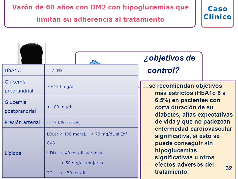 Varón de 60 años con DM2 con hipoglucemias que limitan su adherencia al tratamiento