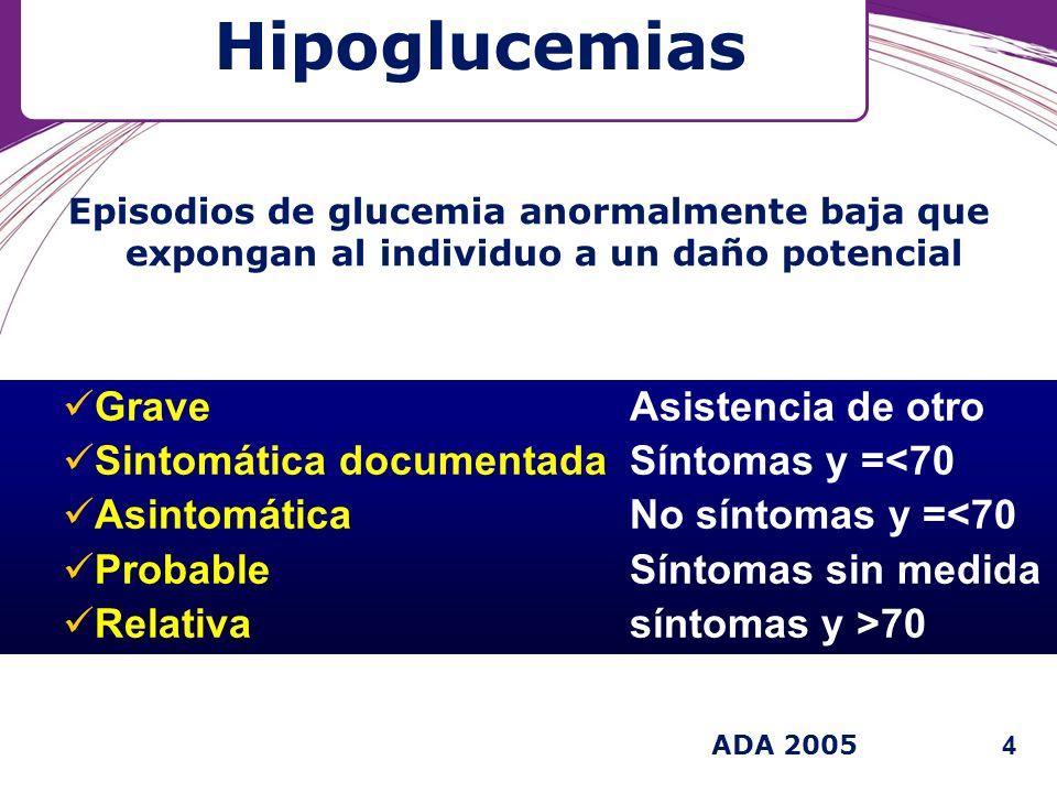 Hipoglucemias Grave Asistencia de otro