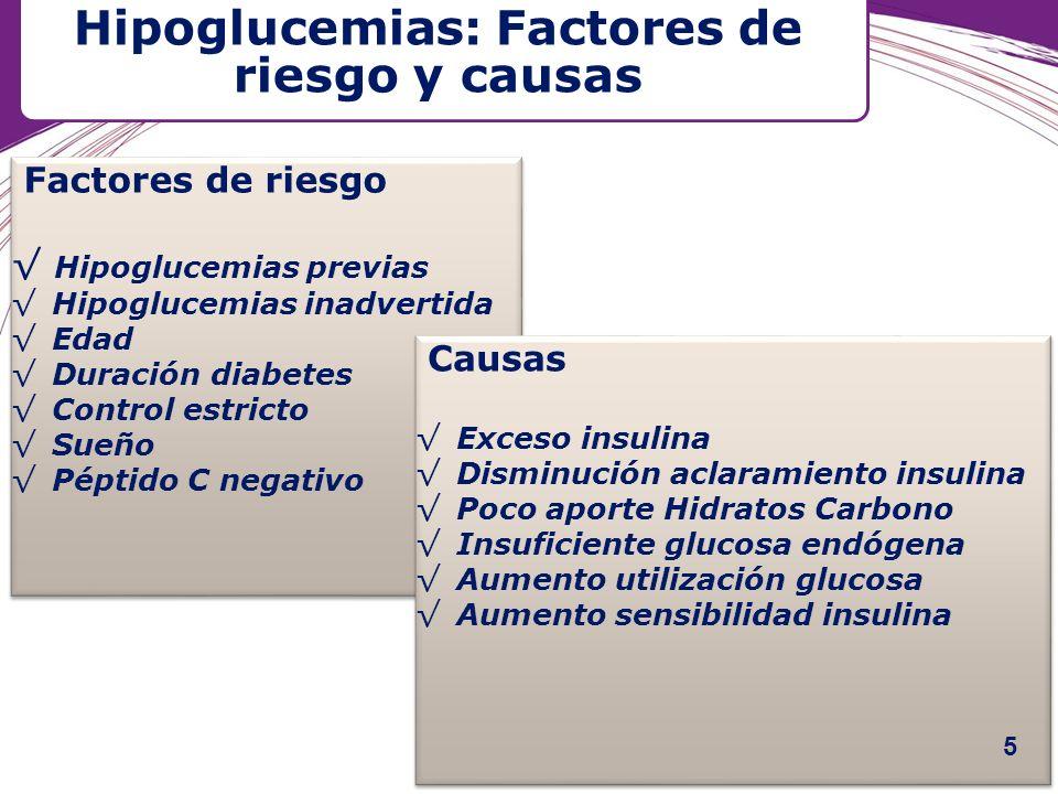 Hipoglucemias: Factores de riesgo y causas