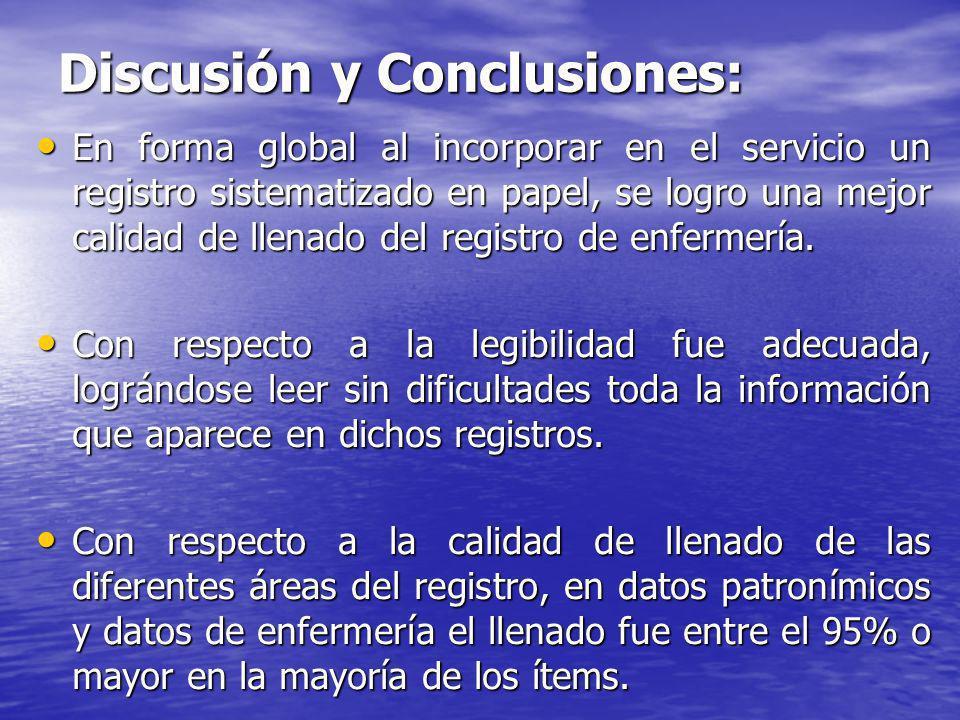 Discusión y Conclusiones: