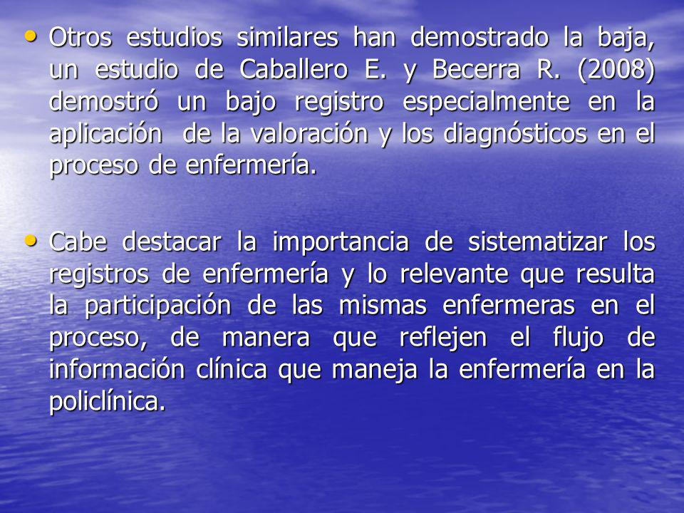 Otros estudios similares han demostrado la baja, un estudio de Caballero E. y Becerra R. (2008) demostró un bajo registro especialmente en la aplicación de la valoración y los diagnósticos en el proceso de enfermería.