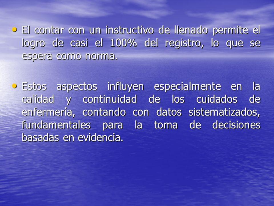 El contar con un instructivo de llenado permite el logro de casi el 100% del registro, lo que se espera como norma.