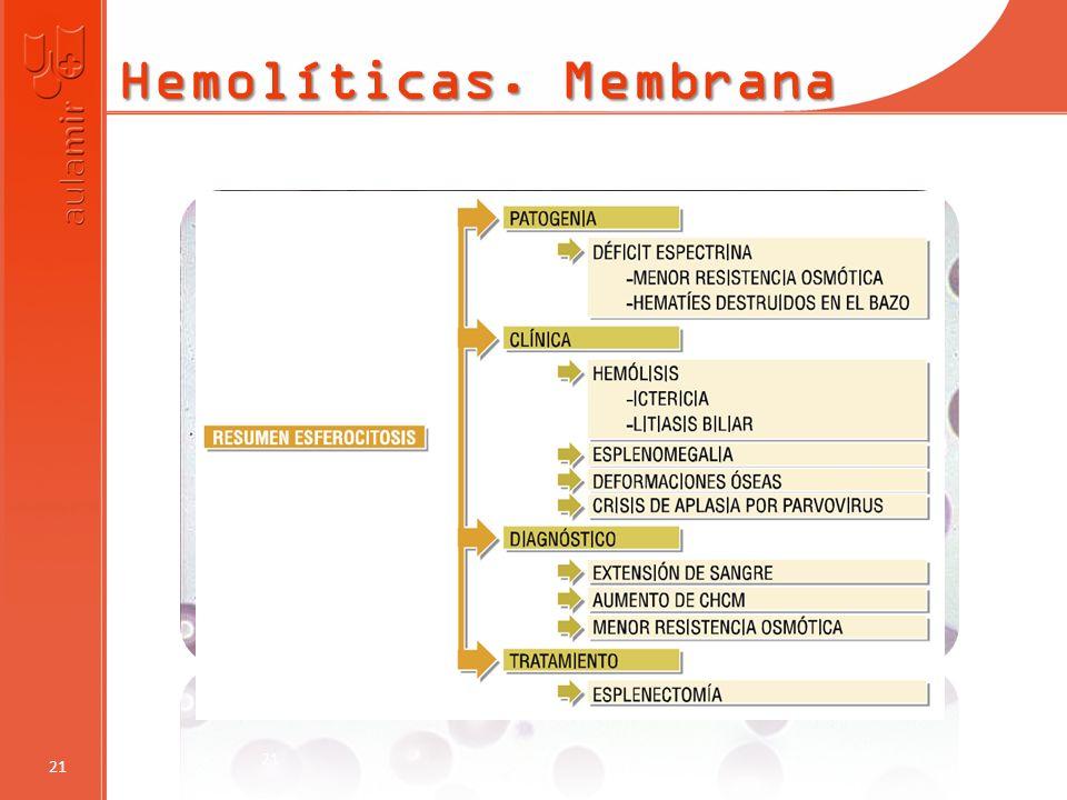 Hemolíticas. Membrana 21