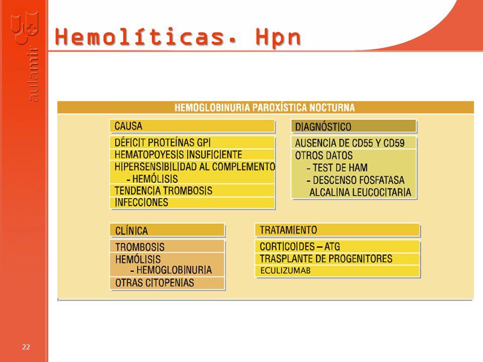 Hemolíticas. Hpn 22