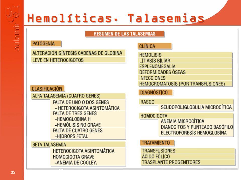 Hemolíticas. Talasemias