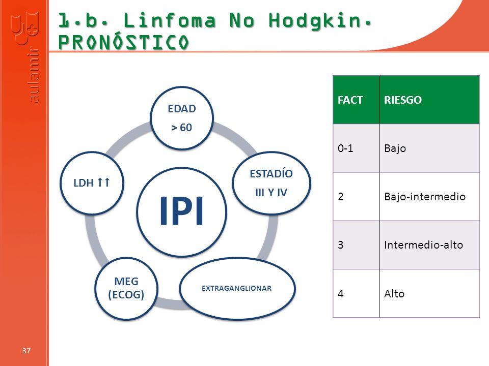 IPI 1.b. Linfoma No Hodgkin. PRONÓSTICO FACT RIESGO 0-1 Bajo 2