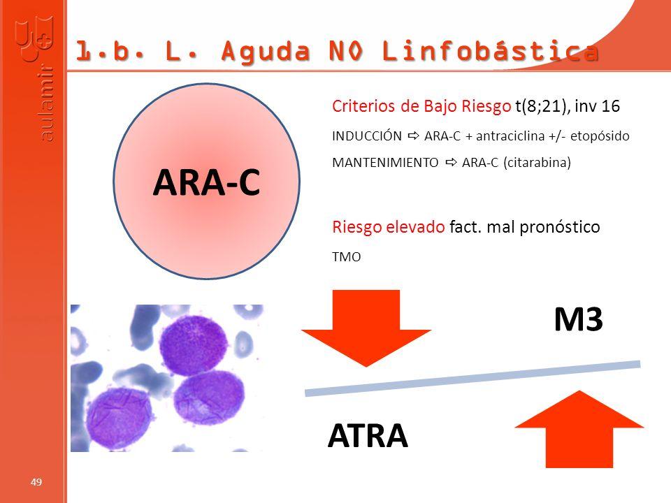 1.b. L. Aguda NO Linfobástica