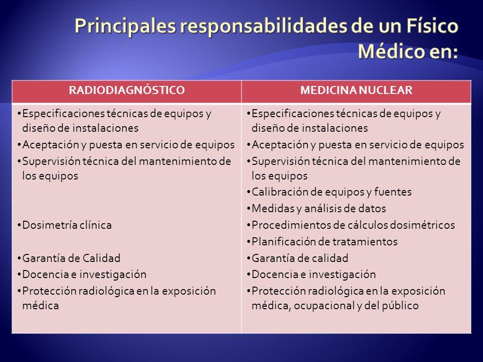 Principales responsabilidades de un Físico Médico en: