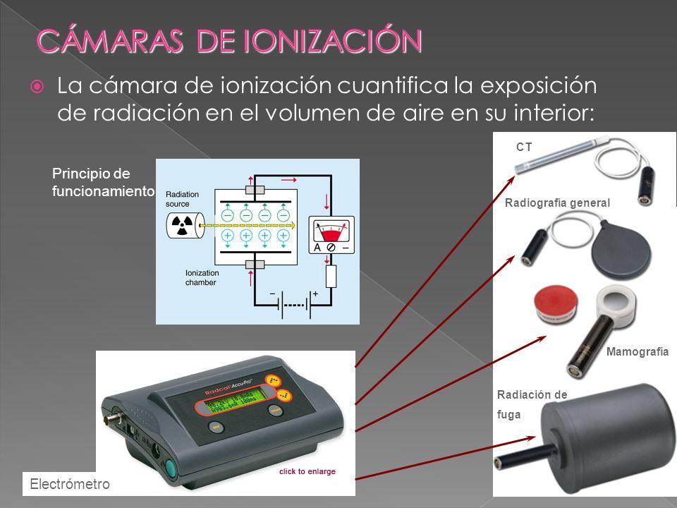 CÁMARAS DE IONIZACIÓN La cámara de ionización cuantifica la exposición de radiación en el volumen de aire en su interior: